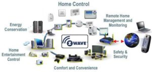 Z-Wave Devices